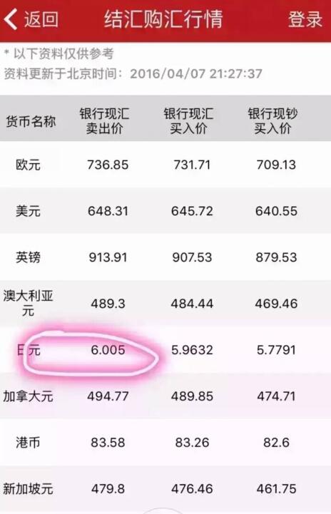 人民币兑日元汇率 帖子搜索-海淘论坛|55海淘网