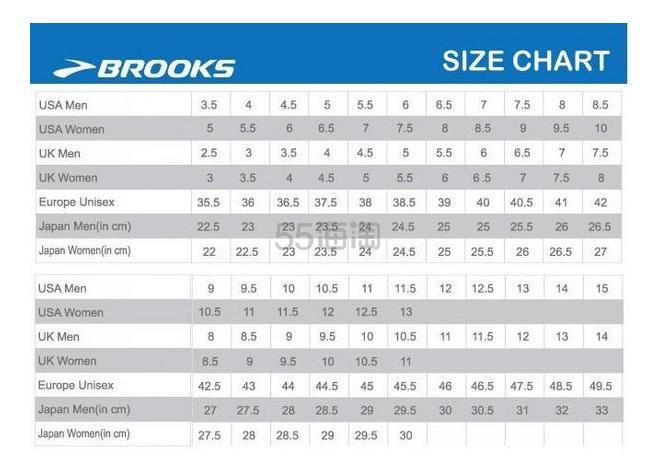 【历史新低价!】Brooks 布鲁克斯 Ravenna 7 男子次顶级指导系跑鞋 .99(约362元)