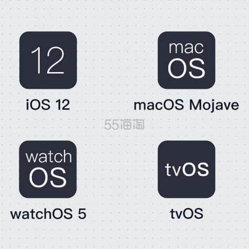 Apple 苹果 WWDC 2018 苹果全球开发者大会 5姐完整总结版 - 海淘优惠海淘折扣 55海淘网