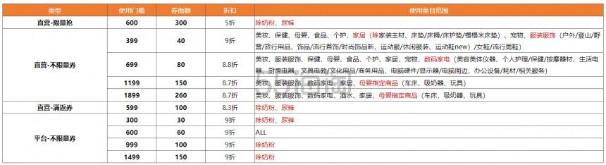 天猫国际进口日:0/10/14/22抢最高立减300元大额券+88VIP9.5折 锁定每月25-27日! - 海淘优惠海淘折扣|55海淘网