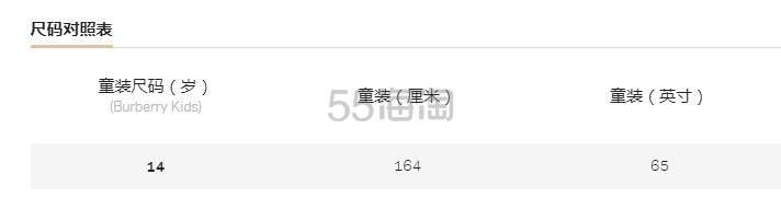 BURBERRY KIDS TEEN 缩褶拼接格纹连衣裙 ¥3,000 - 海淘优惠海淘折扣|55海淘网