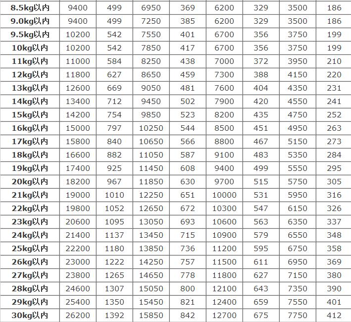 2015日元汇率 全部搜索-海淘论坛 55海淘网