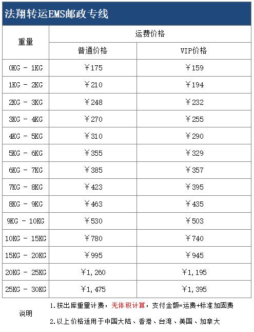 EMS专线价格图.png