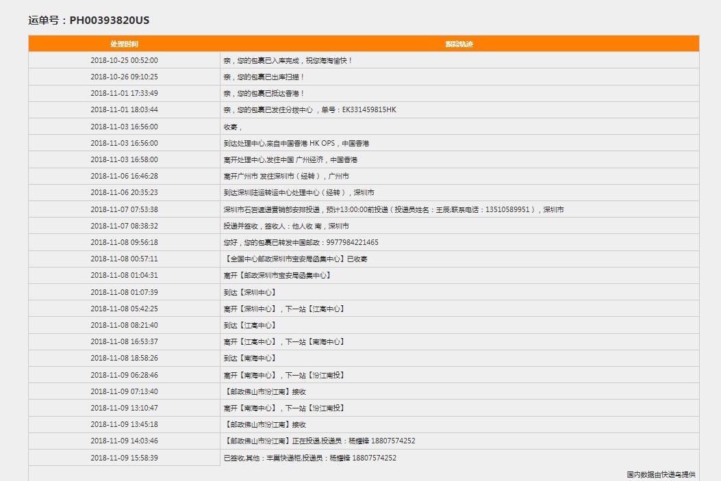 鹏华美线PH00393820US+入库码: CGEU