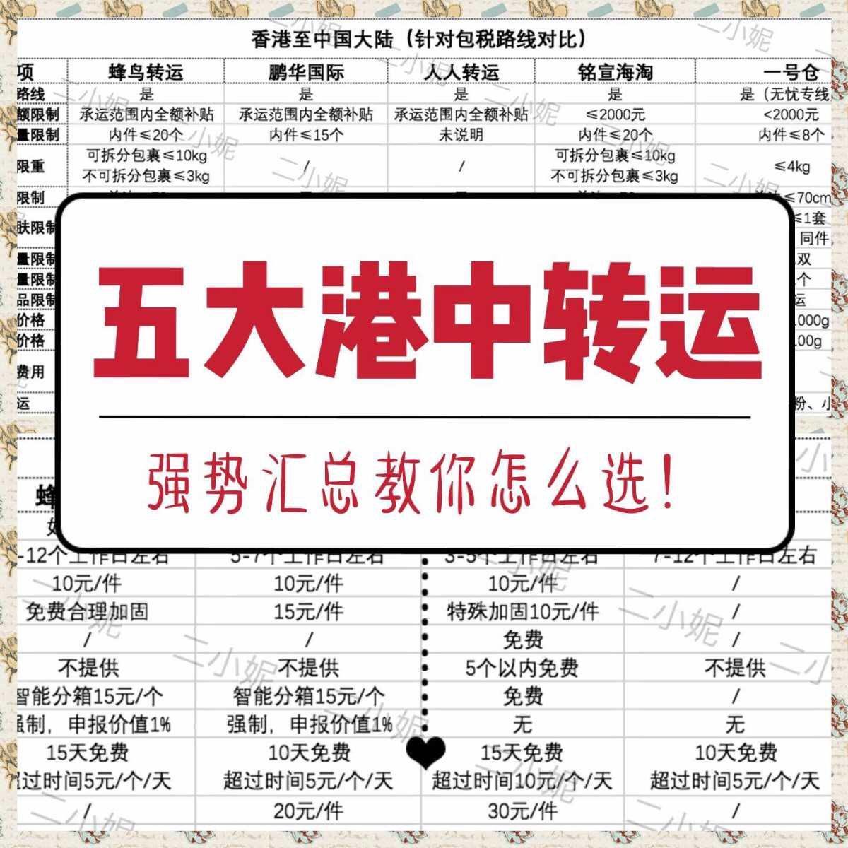 干货❗️黑五香港转运怎么选?二妮汇总5大转运对比!  我的中
