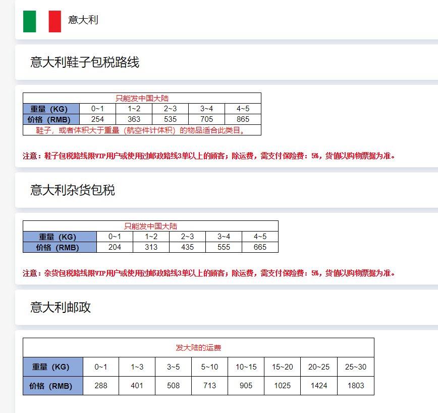5家意大利转运公司推荐,汇总包税的意大利海淘转运公司大全,详