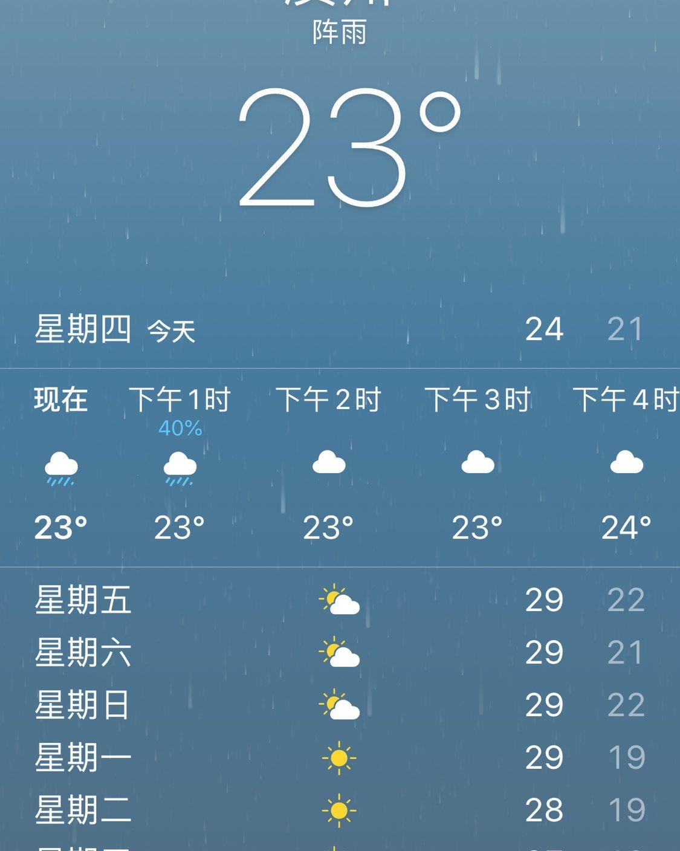 Day 9 ☁️广州开始暂时冷了……今天还下雨了☔️必须穿多