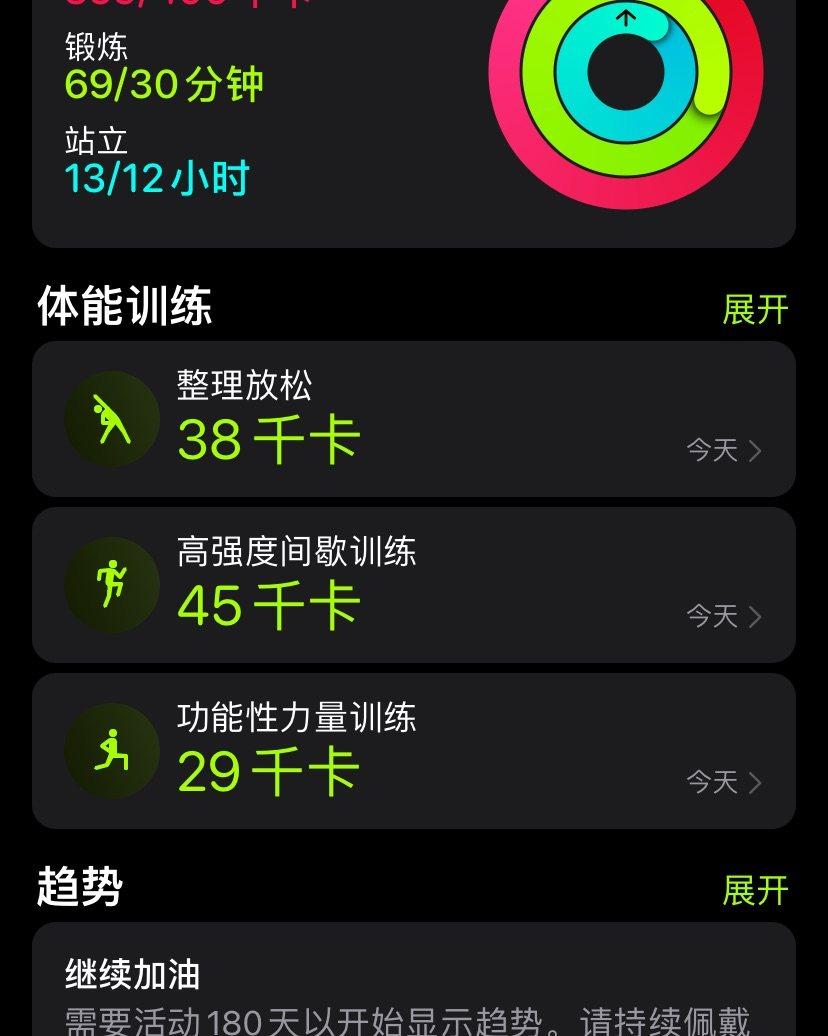 21天减脂打卡 DAY13 🌸🌸数据: 体重:42.9K
