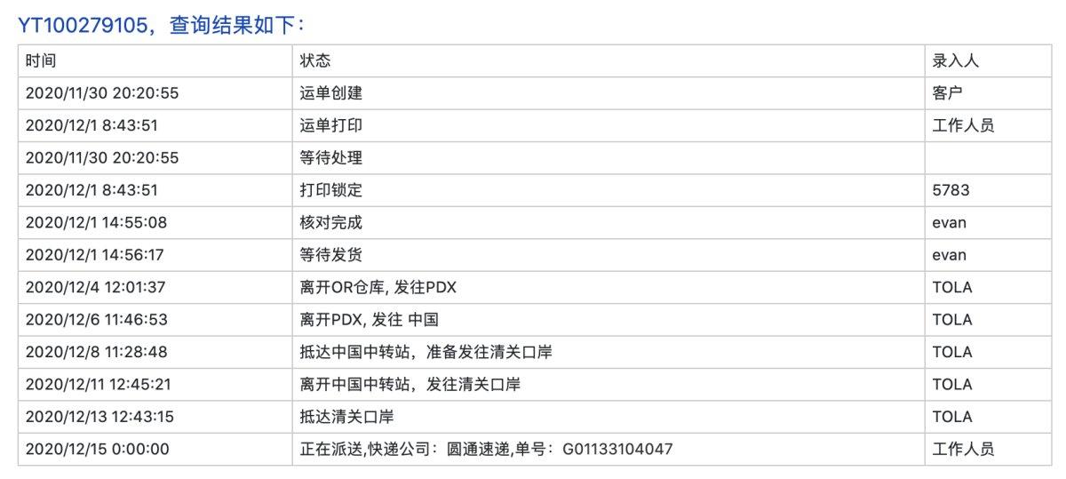 【运通速递晒单】IMXMSR+YT100279105+Lul