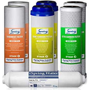 iSpring 1-Yr Replacement Filters for Standard 5-Stage Reverse Osmosis RO Systems